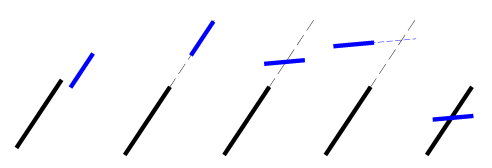 Intersection of Two Line Segments
