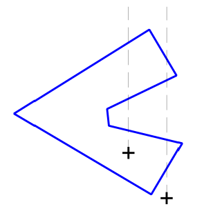 Test if a point lies inside or outside a polygon
